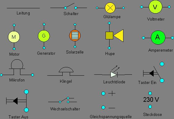Fein Elektrisches Symbol Für Generator Fotos - Die Besten ...